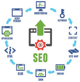 sep_seo_cycle